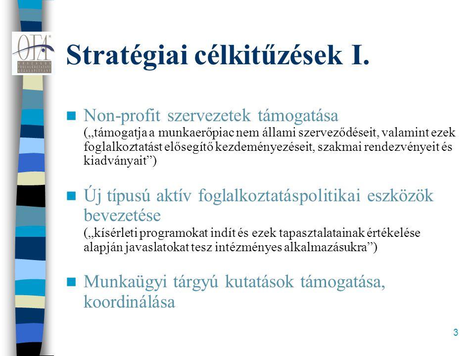 """3 Stratégiai célkitűzések I.  Non-profit szervezetek támogatása (""""támogatja a munkaerőpiac nem állami szerveződéseit, valamint ezek foglalkoztatást e"""