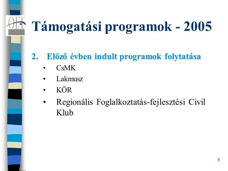 7 Támogatási programok - 2005 3.2005-ben induló új programok •Önkéntes program •Személyi segítők szolgálata •Fogvatartottak és szabadulók reszocializációja •Romákat foglalkoztató vállalkozások támogatása •Roma munkaerőpiaci szolgáltató hálózat •Esélyteremtés a 45 év feletti mezőgazdasági munkavállalók részére •Tapasztalatátadás