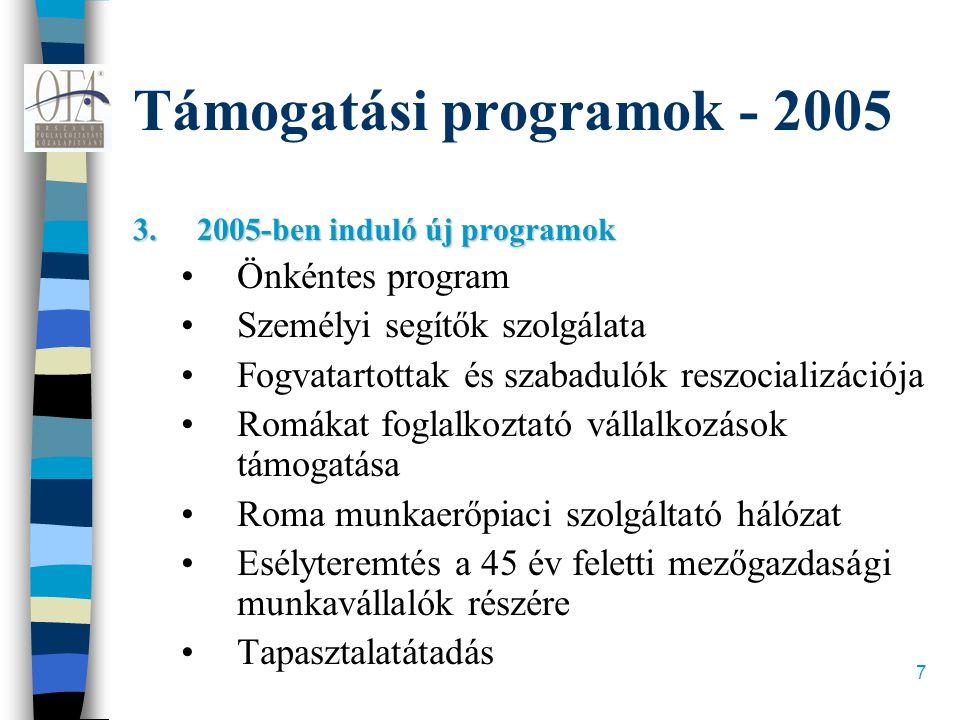 7 Támogatási programok - 2005 3.2005-ben induló új programok •Önkéntes program •Személyi segítők szolgálata •Fogvatartottak és szabadulók reszocializá