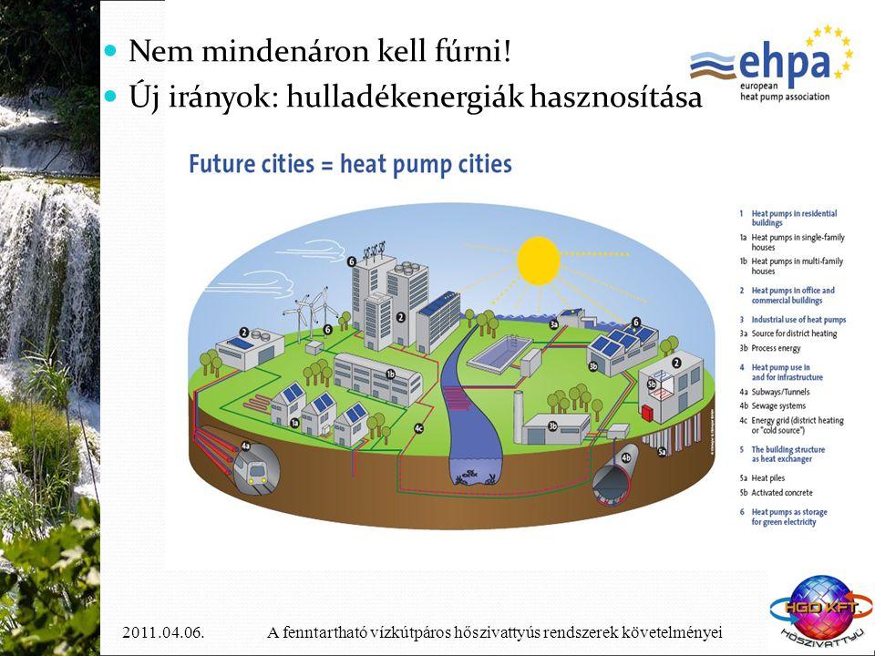 A fenntartható vízkútpáros hőszivattyús rendszerek követelményei2011.04.06.  Nem mindenáron kell fúrni!  Új irányok: hulladékenergiák hasznosítása