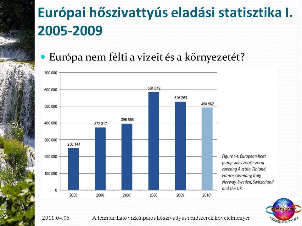 A fenntartható vízkútpáros hőszivattyús rendszerek követelményei2011.04.06. Európai hőszivattyús eladási statisztika I. 2005-2009  Európa nem félti a