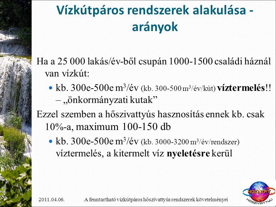 A fenntartható vízkútpáros hőszivattyús rendszerek követelményei2011.04.06. Ha a 25 000 lakás/év-ből csupán 1000-1500 családi háznál van vízkút:  kb.