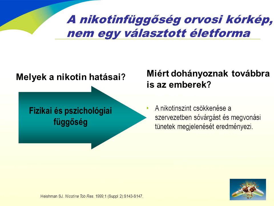A nikotinfüggőség orvosi kórkép, nem egy választott életforma Heishman SJ. Nicotine Tob Res. 1999;1 (Suppl 2):S143-S147. •A nikotinszint csökkenése a