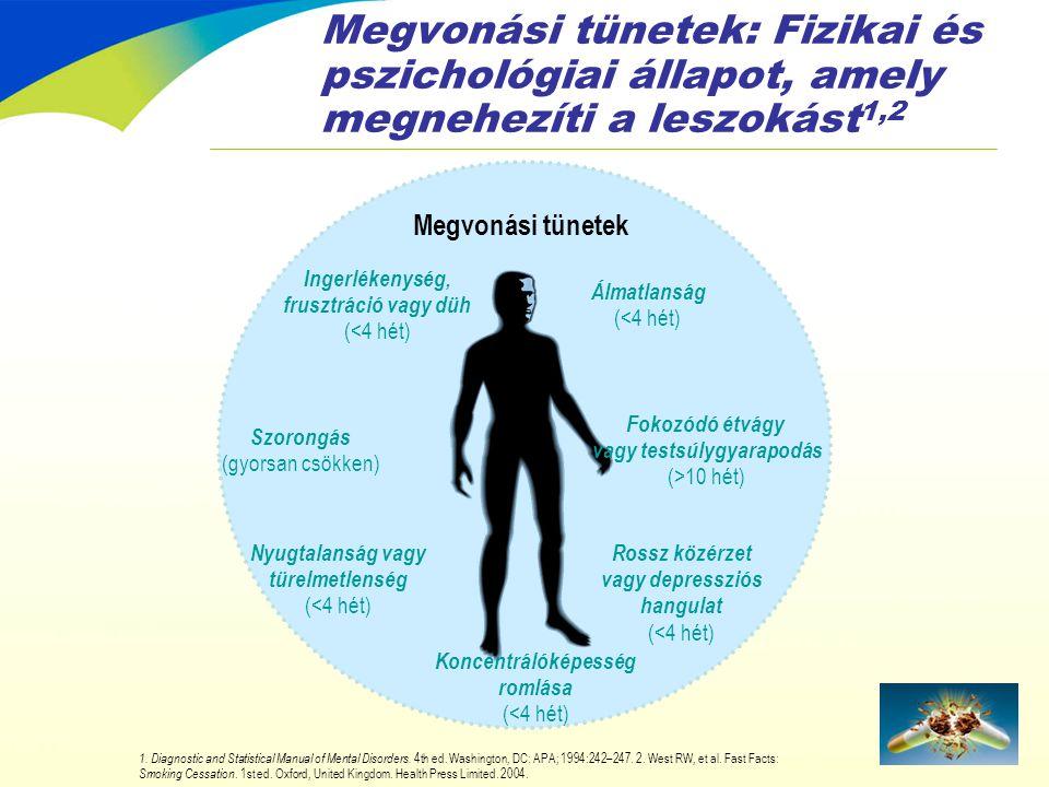Megvonási tünetek: Fizikai és pszichológiai állapot, amely megnehezíti a leszokást 1,2 1. Diagnostic and Statistical Manual of Mental Disorders. 4th e