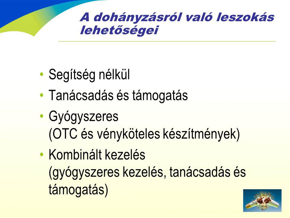 A dohányzásról való leszokás lehetőségei •Segítség nélkül •Tanácsadás és támogatás •Gyógyszeres (OTC és vényköteles készítmények) •Kombinált kezelés (
