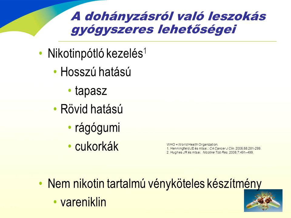 A dohányzásról való leszokás gyógyszeres lehetőségei •Nikotinpótló kezelés 1 •Hosszú hatású •tapasz •Rövid hatású •rágógumi •cukorkák •Nem nikotin tar