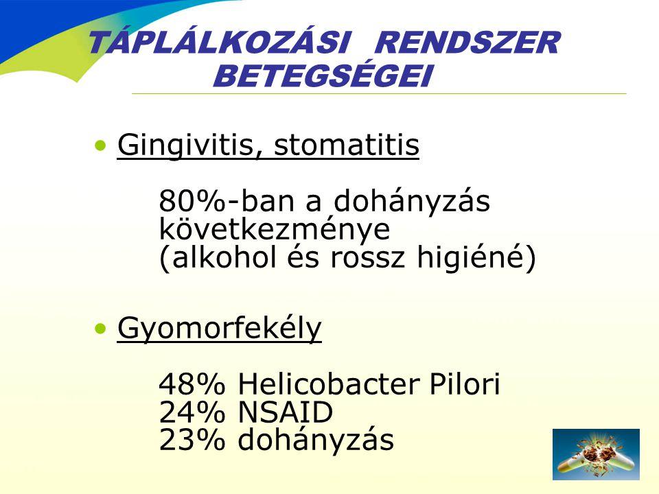 TÁPLÁLKOZÁSI RENDSZER BETEGSÉGEI •Gingivitis, stomatitis 80%-ban a dohányzás következménye (alkohol és rossz higiéné) •Gyomorfekély 48% Helicobacter P