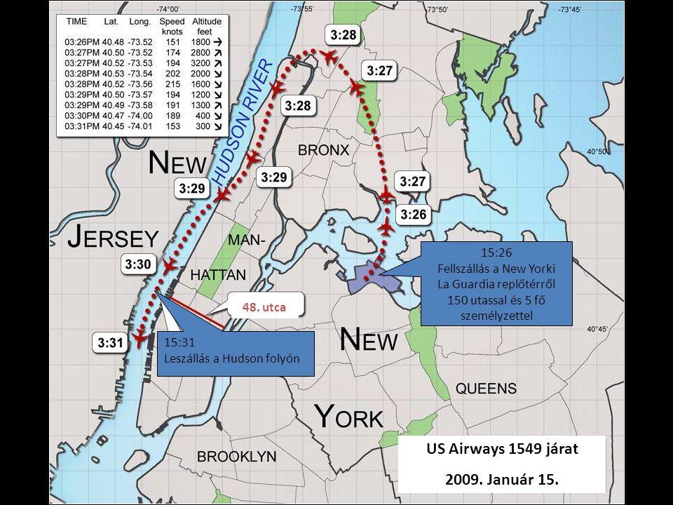 15:26 Fellszállás a New Yorki La Guardia replőtérről 150 utassal és 5 fő személyzettel US Airways 1549 járat 2009. Január 15. 15:31 Leszállás a Hudson