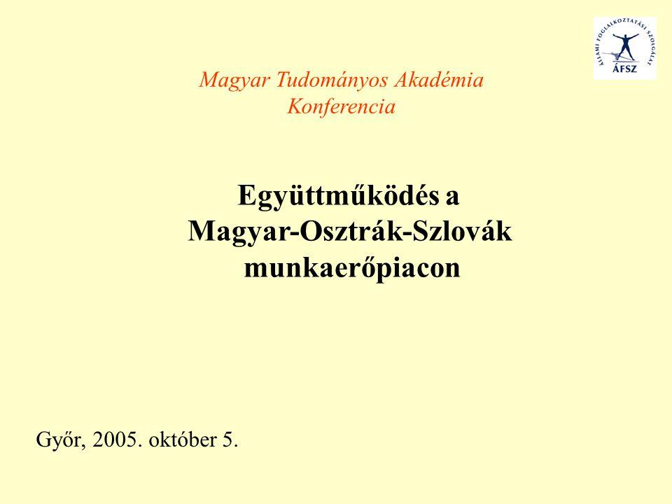 Együttműködésünk Szlovákiával Rendszerváltás előtt: •Férfiak – Pozsony •Nők – Győr textilipara Rendszerváltás után: Az együttműködés célja a munkaerőpiaci igények figyelembevételével - áttekinthető és - irányított - védett munkaerőpiac a multik és az egészségügyi intézmények kiszolgálása