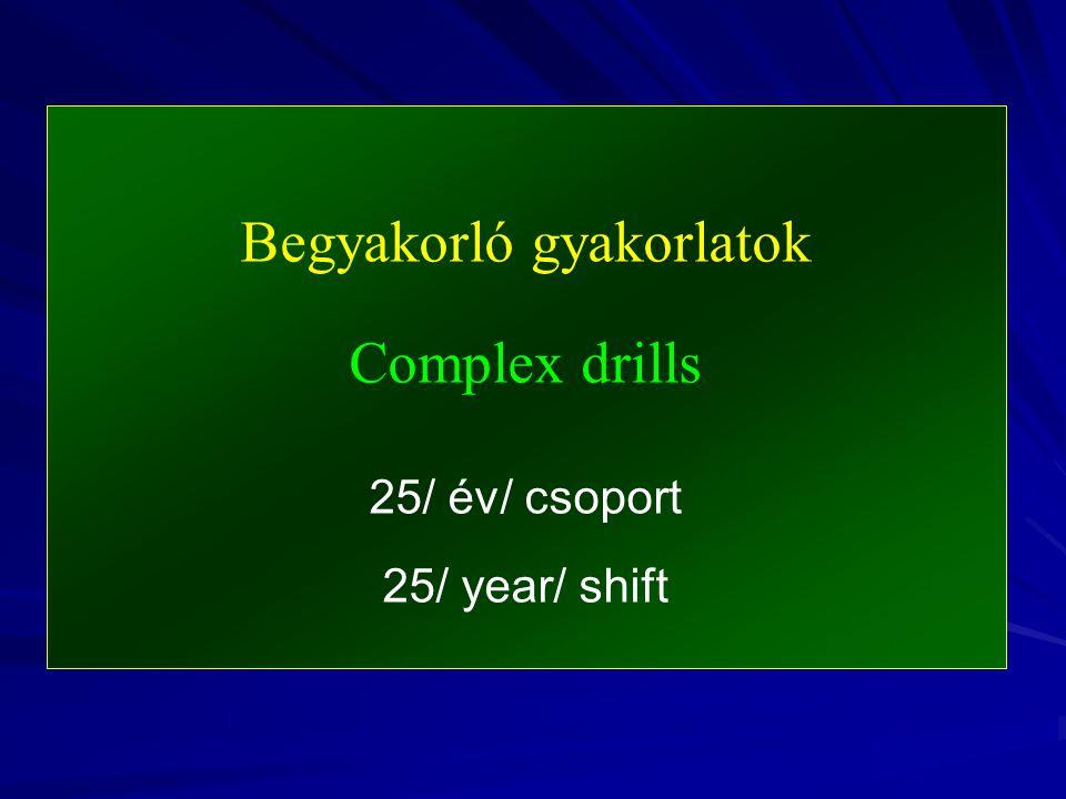 Begyakorló gyakorlatok Complex drills 25/ év/ csoport 25/ year/ shift