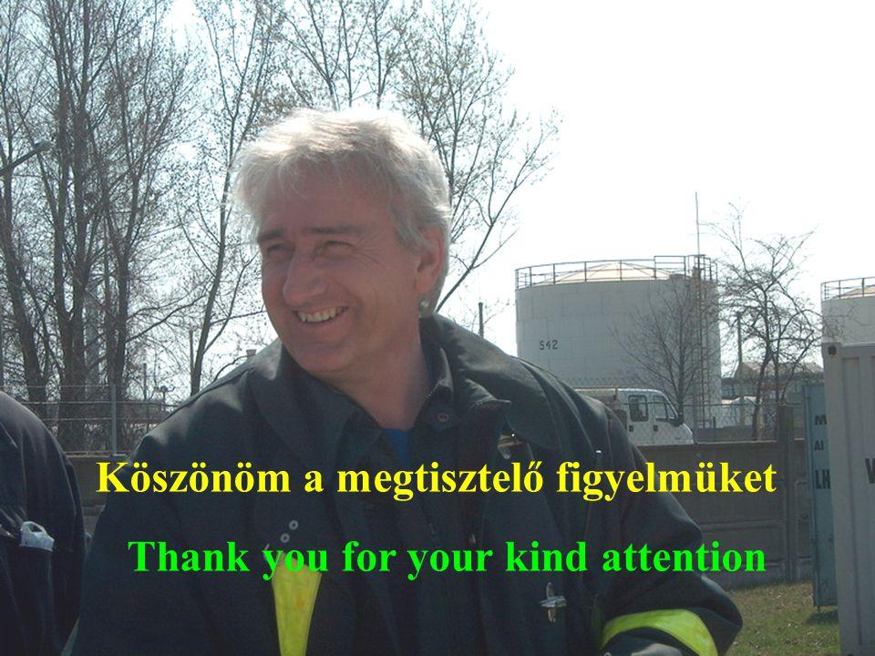 Köszönöm a megtisztelő figyelmüket Thank you for your kind attention