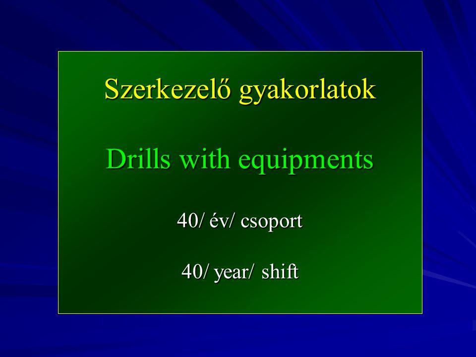 Szerkezelő gyakorlatok Drills with equipments 40/ év/ csoport 40/ year/ shift