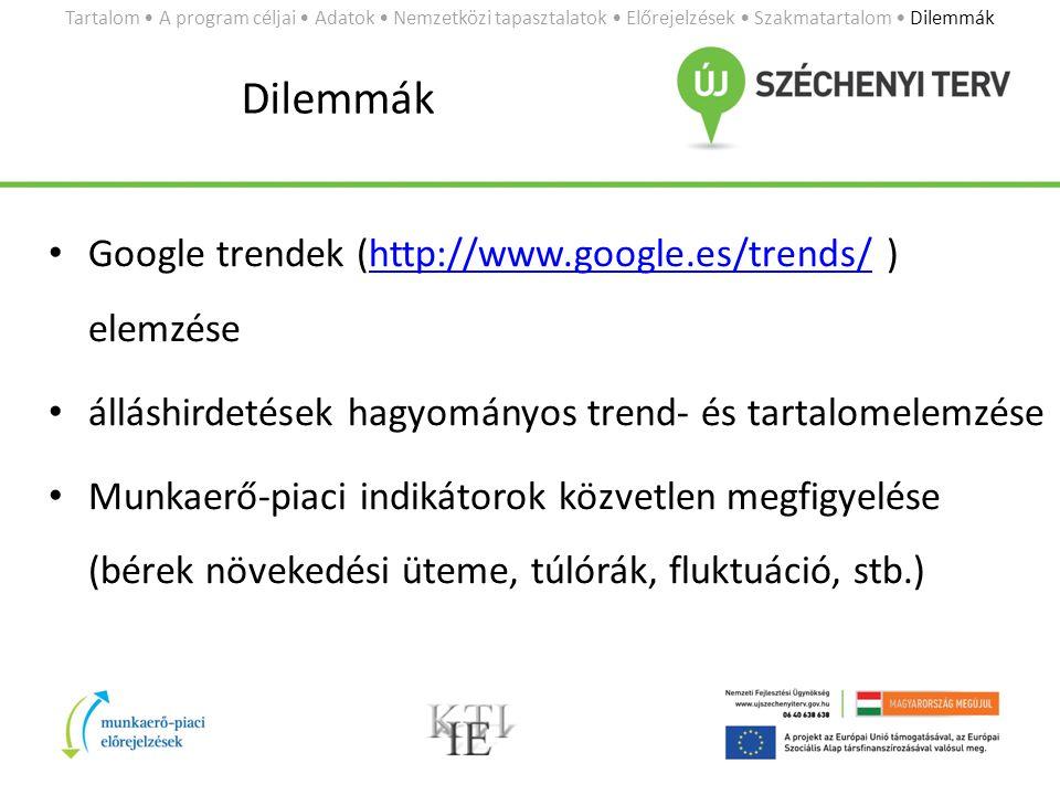 • Google trendek (http://www.google.es/trends/ ) elemzésehttp://www.google.es/trends/ • álláshirdetések hagyományos trend- és tartalomelemzése • Munkaerő-piaci indikátorok közvetlen megfigyelése (bérek növekedési üteme, túlórák, fluktuáció, stb.) Dilemmák Tartalom • A program céljai • Adatok • Nemzetközi tapasztalatok • Előrejelzések • Szakmatartalom • Dilemmák