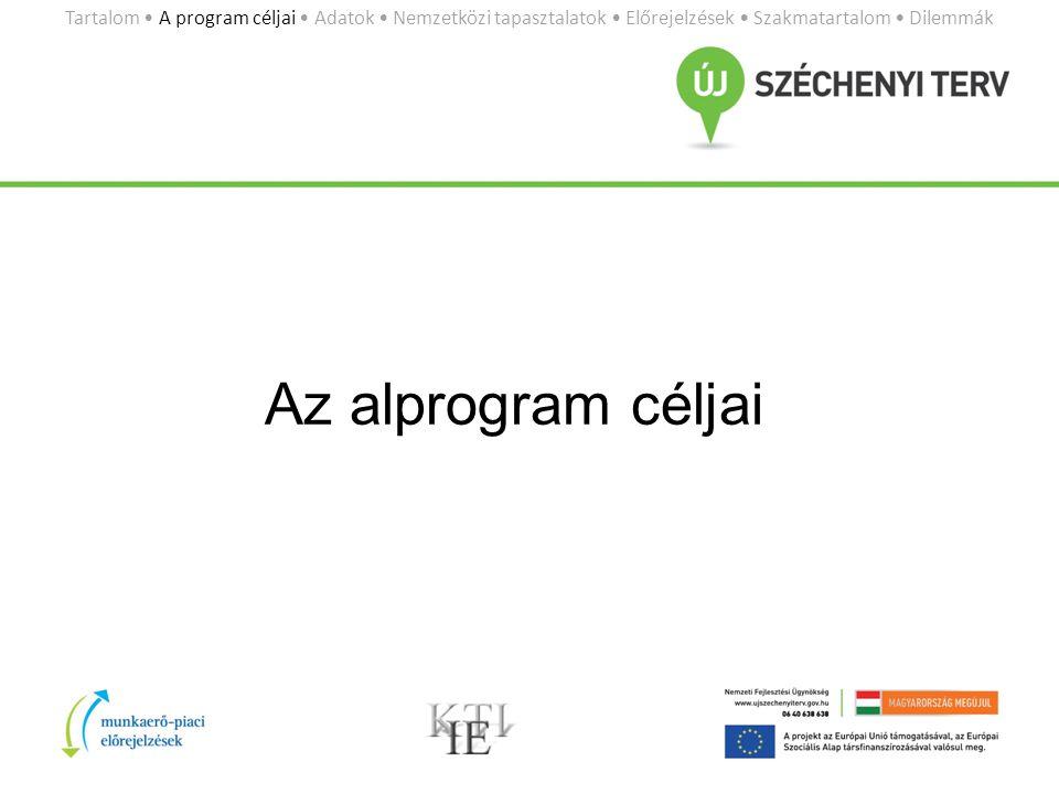 Az alprogram céljai Tartalom • A program céljai • Adatok • Nemzetközi tapasztalatok • Előrejelzések • Szakmatartalom • Dilemmák