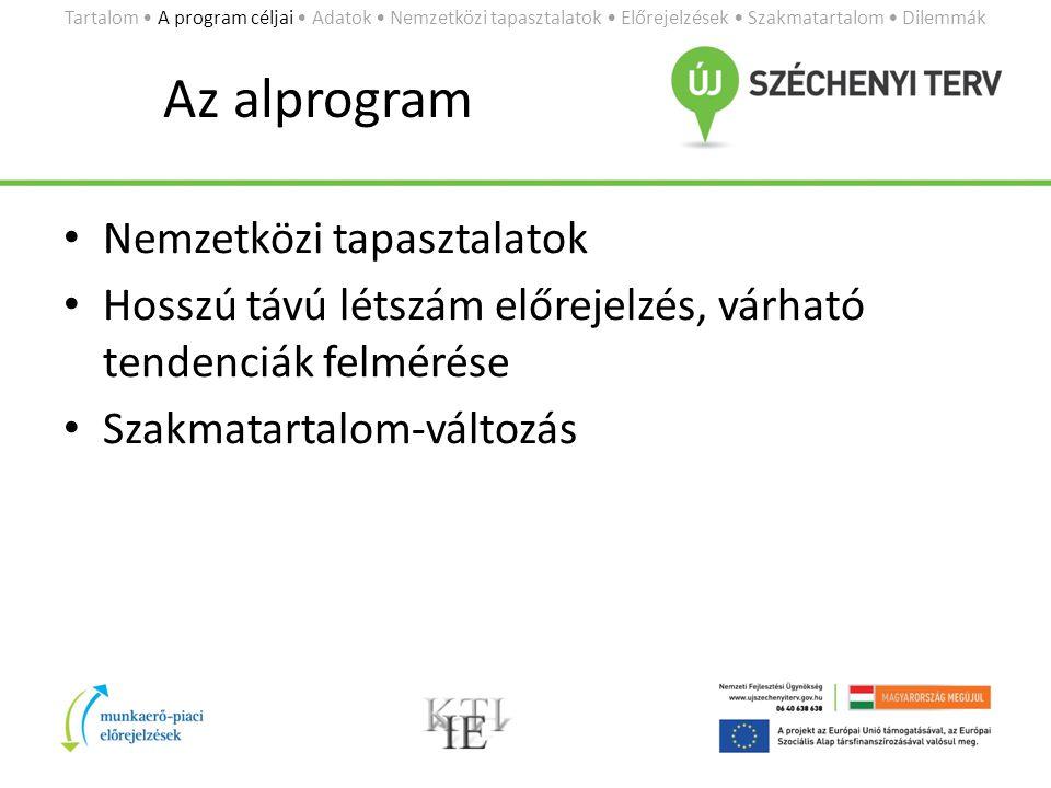 Nemzetközi tapasztalatok • Szakmatartalom változás: SKILLSNET [CEDEFOP] kezdeményezés (http://www.cedefop.europa.eu/EN/about- cedefop/networks/skillsnet/index.aspx)http://www.cedefop.europa.eu/EN/about- cedefop/networks/skillsnet/index.aspx • Költséghatékony megoldások is: álláshirdetések rendszeres tartalomelemzése Tartalom • A program céljai • Adatok • Nemzetközi tapasztalatok • Előrejelzések • Szakmatartalom • Dilemmák