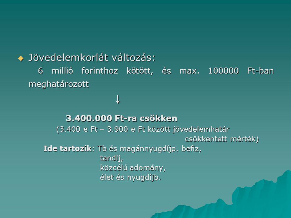  Jövedelemkorlát változás: 6 millió forinthoz kötött, és max. 100000 Ft-ban meghatározott 6 millió forinthoz kötött, és max. 100000 Ft-ban meghatároz