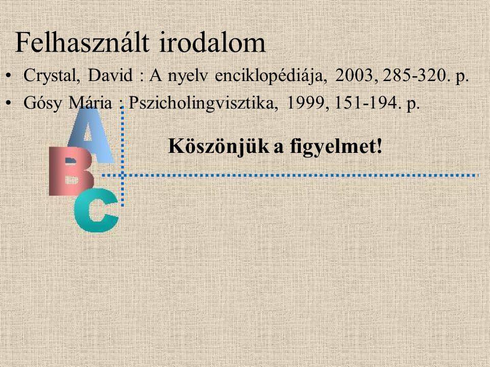 Felhasznált irodalom •Crystal, David : A nyelv enciklopédiája, 2003, 285-320. p. •Gósy Mária : Pszicholingvisztika, 1999, 151-194. p. Köszönjük a figy