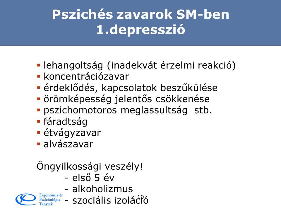 9 Eltérő súlyosságú  Súlyossága (diszfória major depresszió) nem függ - a betegség időtartamától típusától - a rokkantság mértékétől  Multifaktoriális etiológia - A betegség tünete - A SM következményeire adott reakció - Gyógyszer mellékhatás: pl.