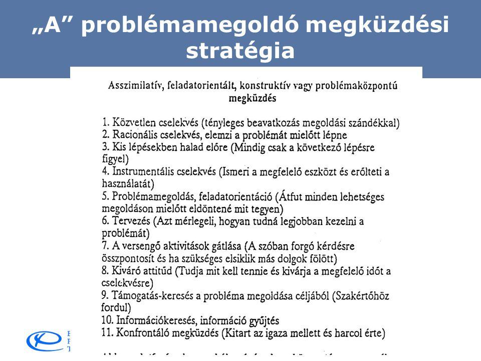29 A megküzdés Lazarus féle modellje •Elsődleges értékelés –Érint-e és milyen mértékben személyes célokat az adott változás –Az adott hatás mennyire tér el a személyes céloktól •Másodlagos értékelés –Kontrollálhatóság –Coping stratégiák számbavétele (problémafókuszú, emóciófókuszú) –Megküzdési források számbavétele –A jövőre vonatkozó elvárások az egyes stratégiák alkalmazása esetén