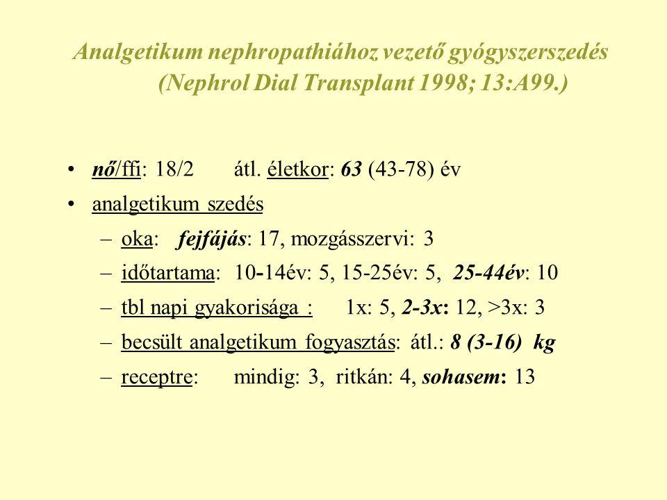 Analgetikum nephropathiához vezető gyógyszerszedés (Nephrol Dial Transplant 1998; 13:A99.) •nő/ffi: 18/2 átl. életkor: 63 (43-78) év •analgetikum szed