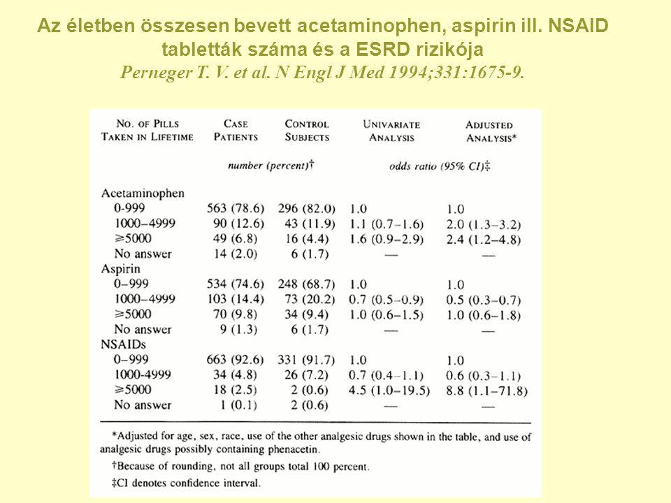Az életben összesen bevett acetaminophen, aspirin ill. NSAID tabletták száma és a ESRD rizikója Perneger T. V. et al. N Engl J Med 1994;331:1675-9.