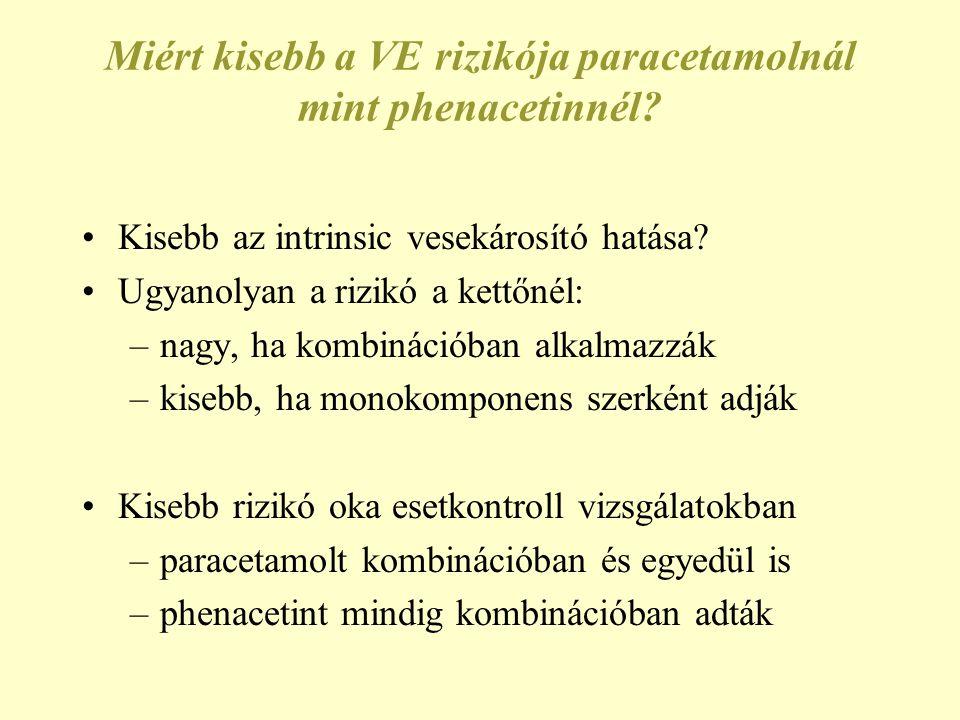 Miért kisebb a VE rizikója paracetamolnál mint phenacetinnél? •Kisebb az intrinsic vesekárosító hatása? •Ugyanolyan a rizikó a kettőnél: –nagy, ha kom