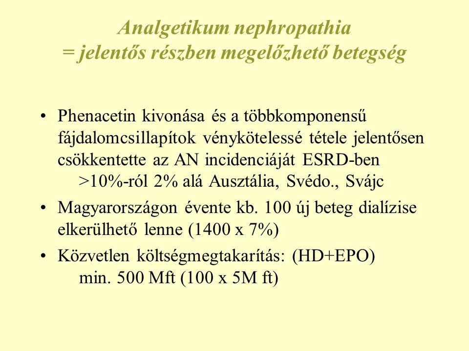 Analgetikum nephropathia = jelentős részben megelőzhető betegség •Phenacetin kivonása és a többkomponensű fájdalomcsillapítok vénykötelessé tétele jel