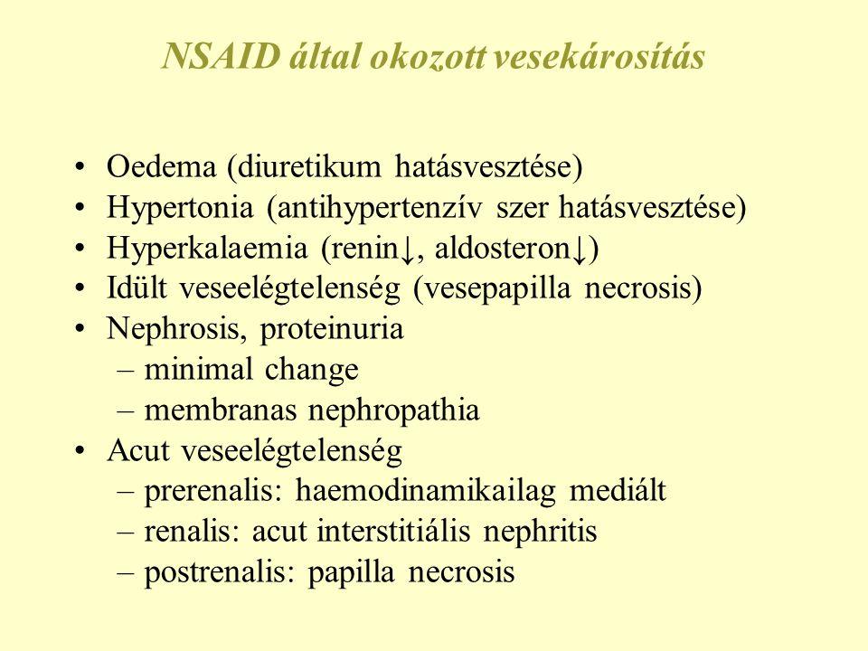 NSAID által okozott vesekárosítás •Oedema (diuretikum hatásvesztése) •Hypertonia (antihypertenzív szer hatásvesztése) •Hyperkalaemia (renin↓, aldoster