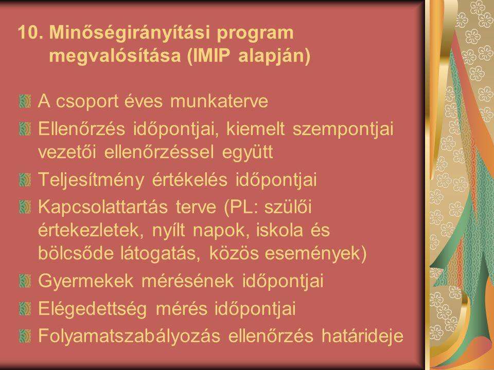 10. Minőségirányítási program megvalósítása (IMIP alapján) A csoport éves munkaterve Ellenőrzés időpontjai, kiemelt szempontjai vezetői ellenőrzéssel