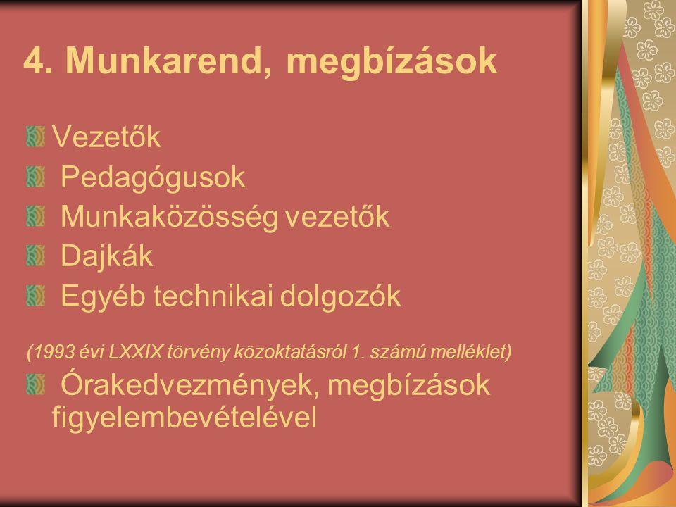 4. Munkarend, megbízások Vezetők Pedagógusok Munkaközösség vezetők Dajkák Egyéb technikai dolgozók (1993 évi LXXIX törvény közoktatásról 1. számú mell