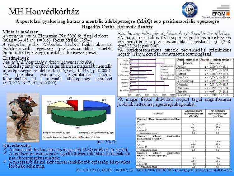 A sportolási gyakoriság hatása a mentális állóképességre (MÁQ) és a pszichoszociális egészségre Hegedűs Csaba, Hornyák Beatrix Minta és módszer A vizsgálati minta.