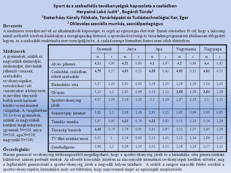 Sport és a szabadidős tevékenységek kapcsolata a családban Herpainé Lakó Judit 1, Bogárdi Tünde 2 1 Eszterházy Károly Főiskola, Tanárképzési és Tudást