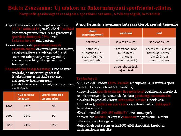 Bukta Zsuzsanna: Új utakon az önkormányzati spotfeladat-ellátás Nonprofit gazdasági társaságok a sportban: számuk, tevékenységük, bevételeik A sport önkormányzati támogatása összesen 17,747 milliárd Ft (2005), ebből 7 milliárd létesítmény üzemeltetés.