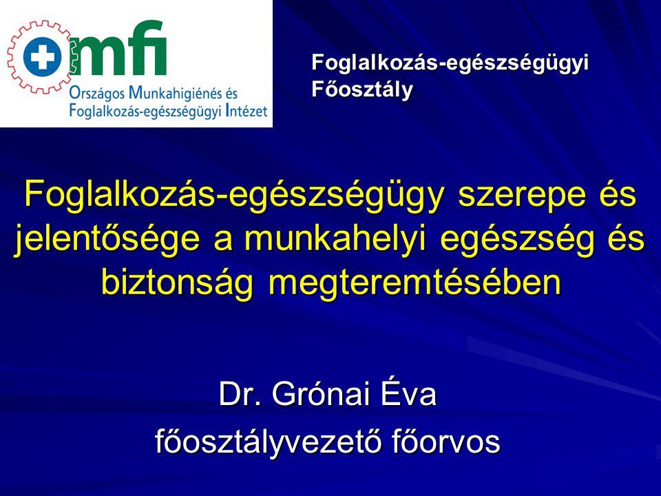 Foglalkozás-egészségügy szerepe és jelentősége a munkahelyi egészség és biztonság megteremtésében Dr. Grónai Éva főosztályvezető főorvos Foglalkozás-e