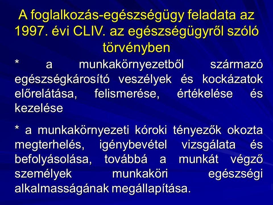 A foglalkozás-egészségügy feladata az 1997. évi CLIV. az egészségügyről szóló törvényben * a munkakörnyezetből származó egészségkárosító veszélyek és