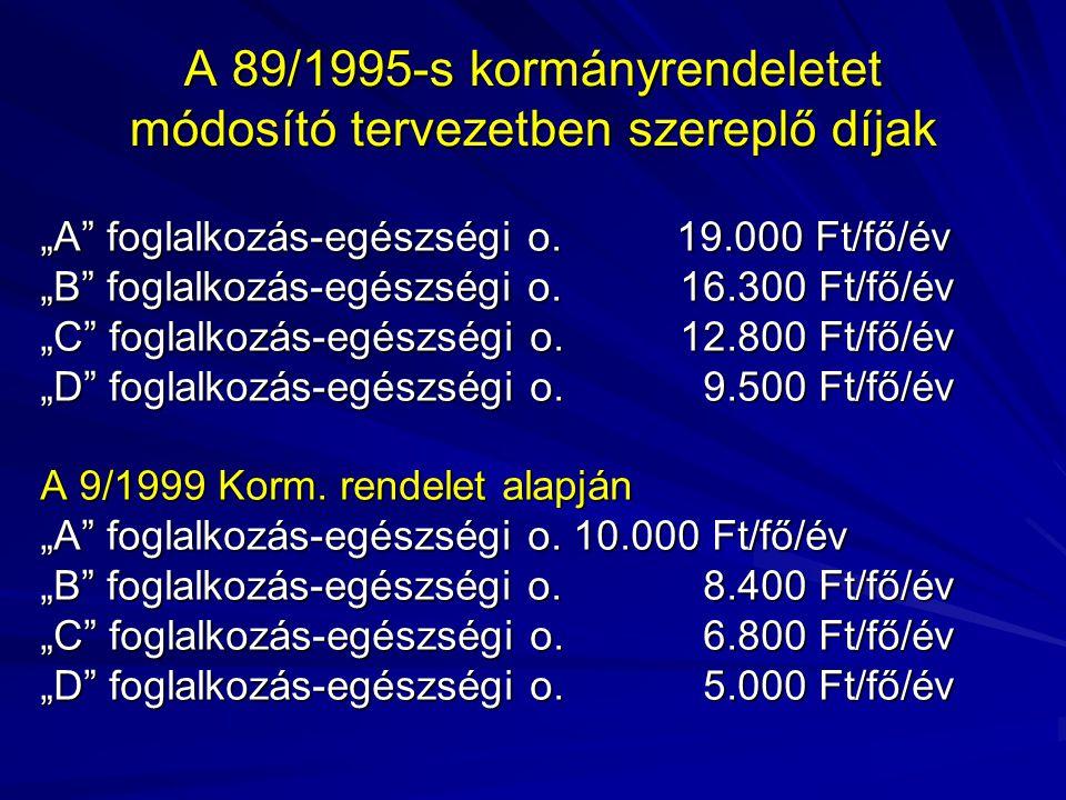 """A 89/1995-s kormányrendeletet módosító tervezetben szereplő díjak """"A"""" foglalkozás-egészségi o. 19.000 Ft/fő/év """"B"""" foglalkozás-egészségi o. 16.300 Ft/"""