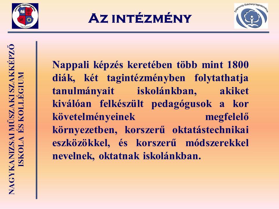 NAGYKANIZSAI MŰSZAKI SZAKKÉPZŐ ISKOLA ÉS KOLLÉGIUM 2012/2013.