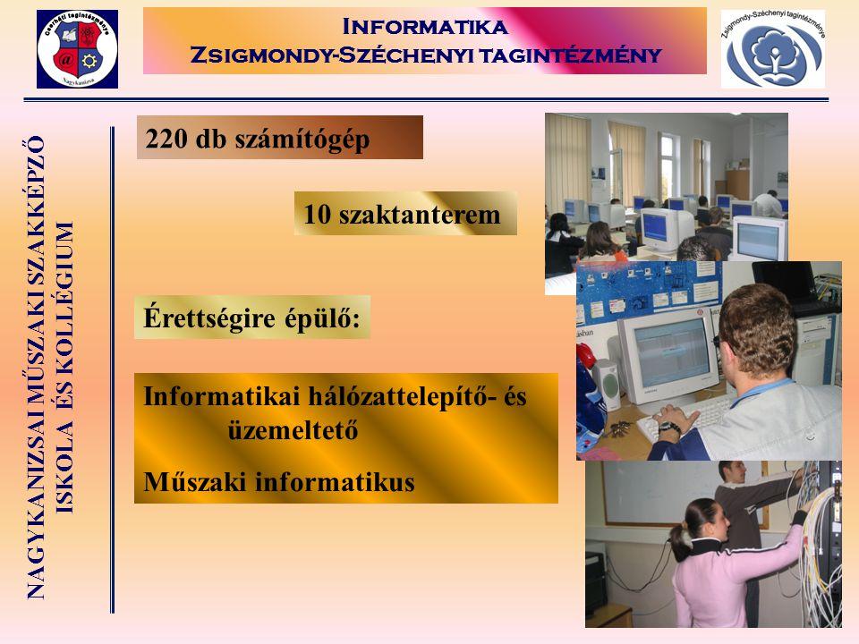 NAGYKANIZSAI MŰSZAKI SZAKKÉPZŐ ISKOLA ÉS KOLLÉGIUM Informatika Zsigmondy-Széchenyi tagintézmény Érettségire épülő: Informatikai hálózattelepítő- és üz