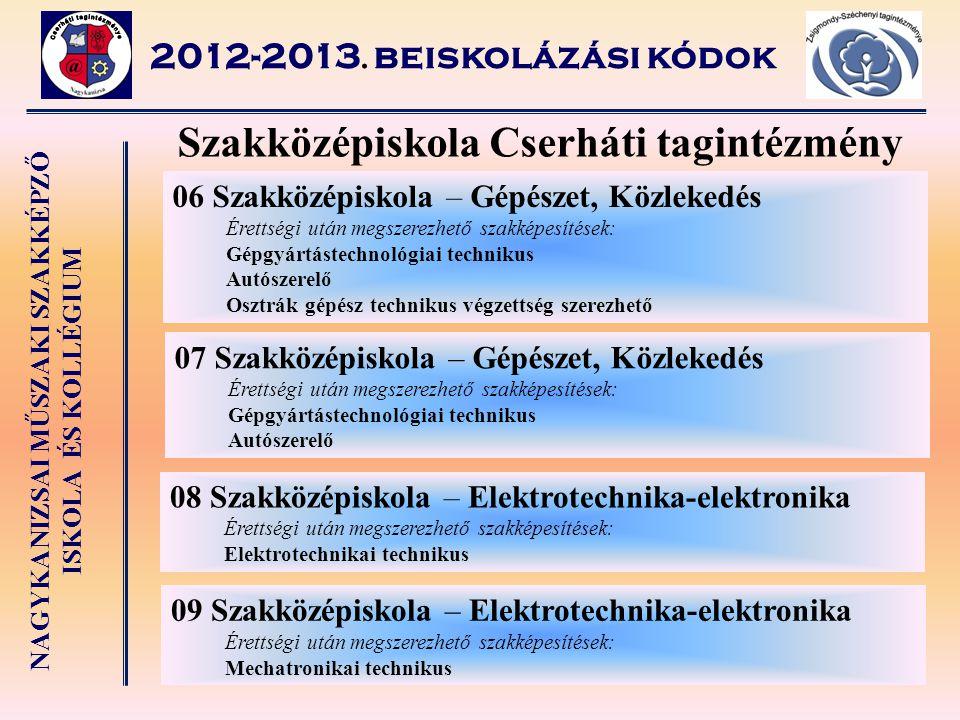 NAGYKANIZSAI MŰSZAKI SZAKKÉPZŐ ISKOLA ÉS KOLLÉGIUM 2012-2013. beiskolázási kódok Szakközépiskola Cserháti tagintézmény 08 Szakközépiskola – Elektrotec