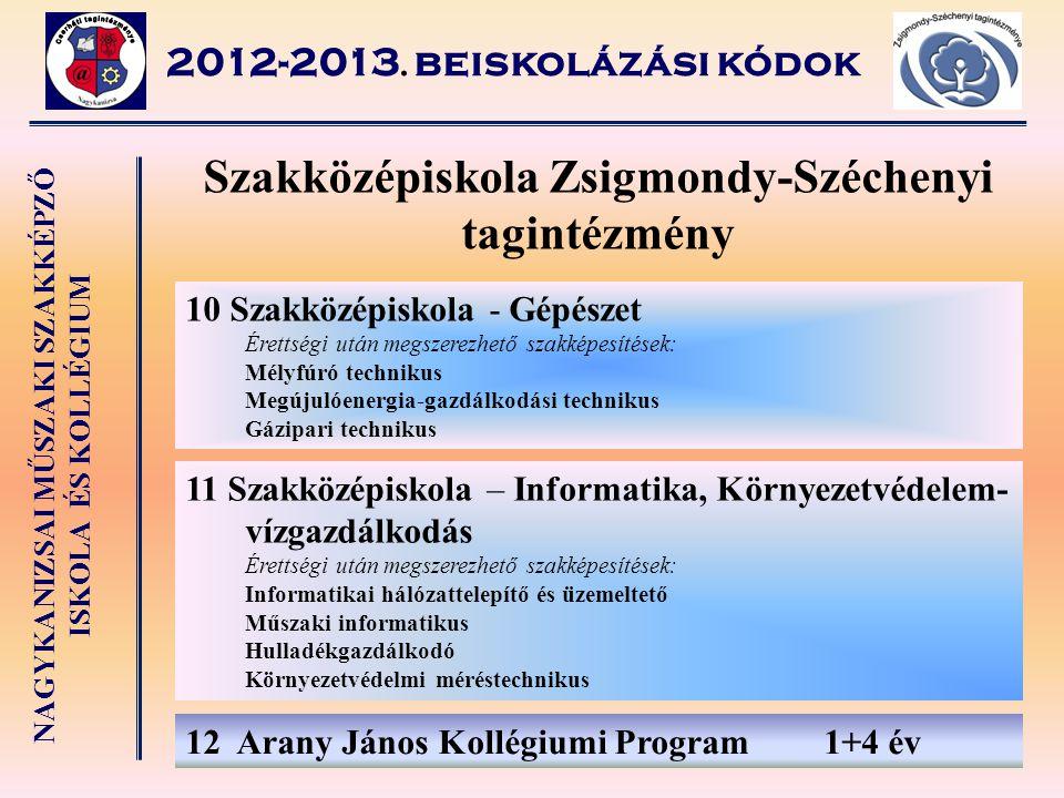 NAGYKANIZSAI MŰSZAKI SZAKKÉPZŐ ISKOLA ÉS KOLLÉGIUM Szakközépiskola Zsigmondy-Széchenyi tagintézmény 12 Arany János Kollégiumi Program 1+4 év 10 Szakkö