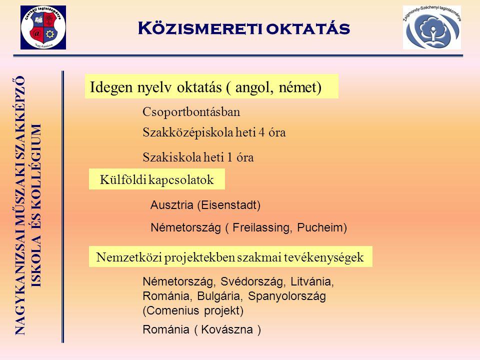 NAGYKANIZSAI MŰSZAKI SZAKKÉPZŐ ISKOLA ÉS KOLLÉGIUM Faipar Zsigmondy-Széchenyi tagintézmény Bútorasztalos Kárpitos 3 éves előrehozott szakképzésben: