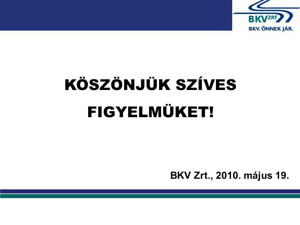 KÖSZÖNJÜK SZÍVES FIGYELMÜKET! BKV Zrt., 2010. május 19.