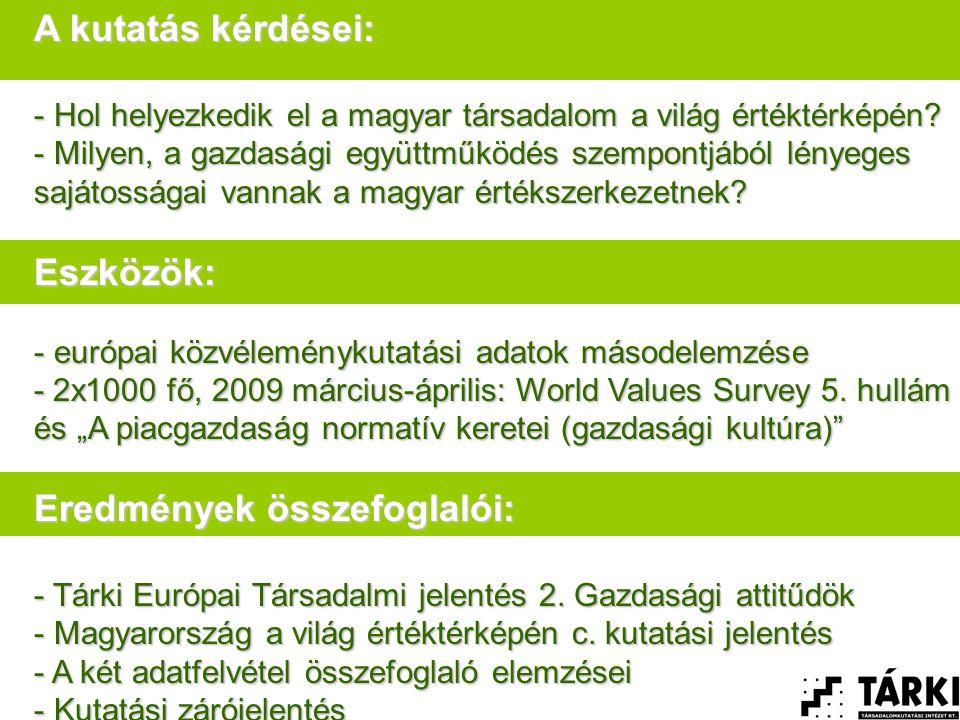 A kutatás kérdései: - Hol helyezkedik el a magyar társadalom a világ értéktérképén.