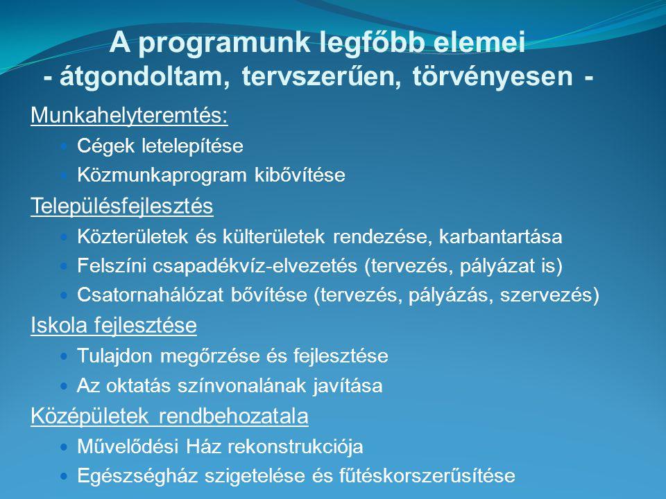 A programunk legfőbb elemei - átgondoltam, tervszerűen, törvényesen - Munkahelyteremtés:  Cégek letelepítése  Közmunkaprogram kibővítése Településfe