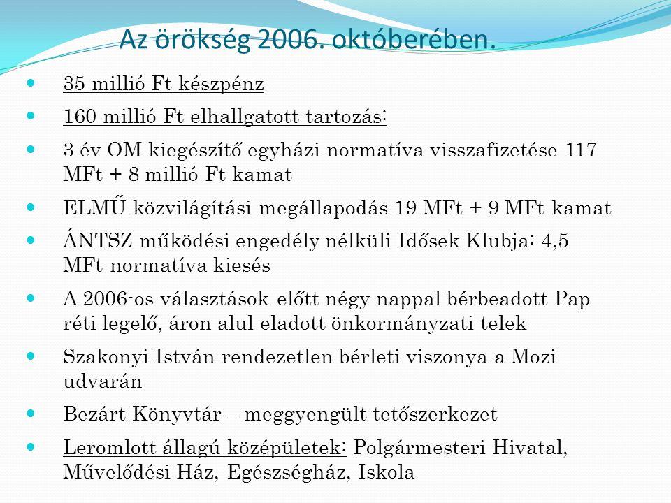 Az örökség 2006. októberében.  35 millió Ft készpénz  160 millió Ft elhallgatott tartozás:  3 év OM kiegészítő egyházi normatíva visszafizetése 117