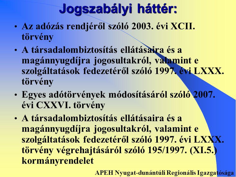 ADÓBEVALLÁSOK 2008. ÉVI VÁLTOZÁSAI APEH Nyugat-dunántúli Regionális Igazgatósága