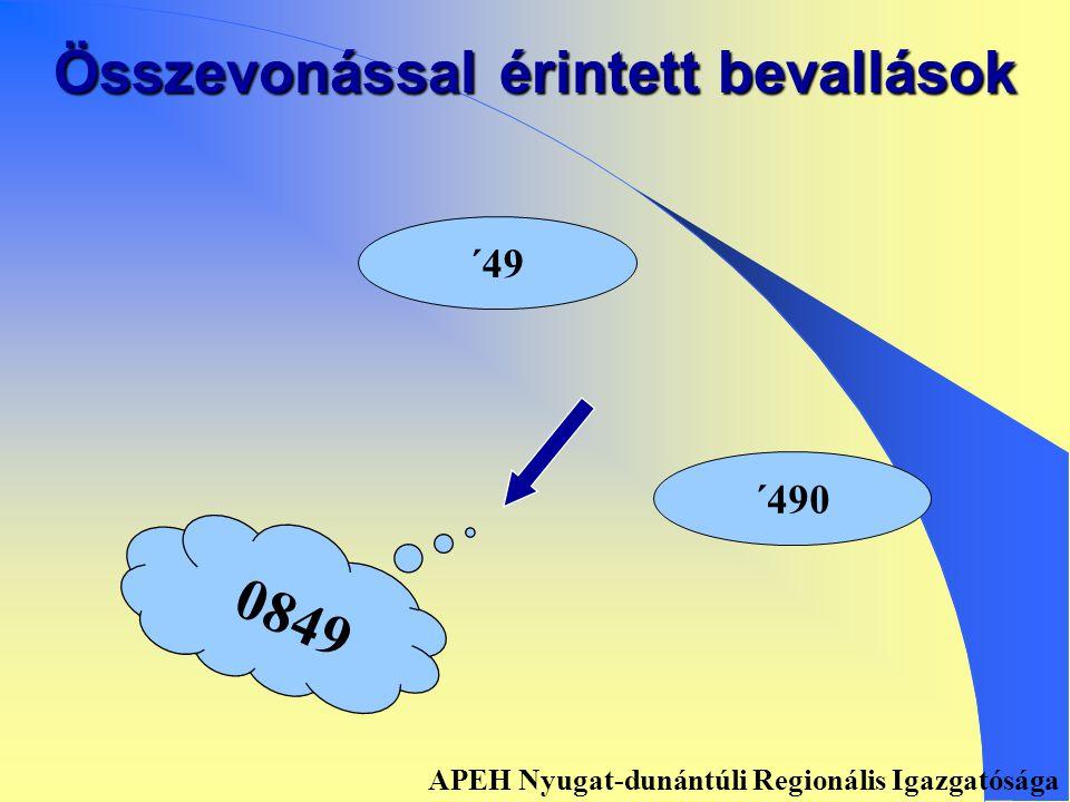 Összevonással érintett bevallások ´60 ´61 08A60 APEH Nyugat-dunántúli Regionális Igazgatósága