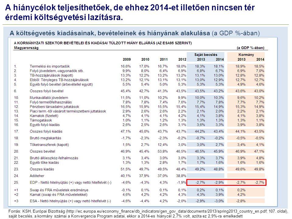 A hiánycélok teljesíthetőek, de ehhez 2014-et illetően nincsen tér érdemi költségvetési lazításra. A költségvetés kiadásainak, bevételeinek és hiányán