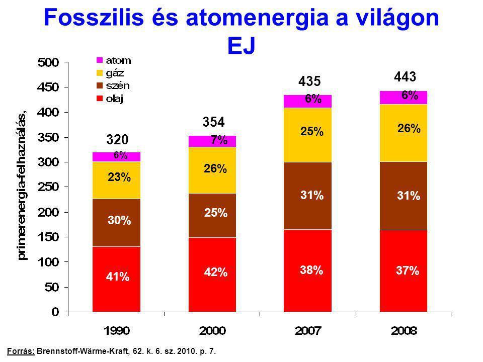 Fosszilis és atomenergia a világon EJ Forrás: Brennstoff-Wärme-Kraft, 62.