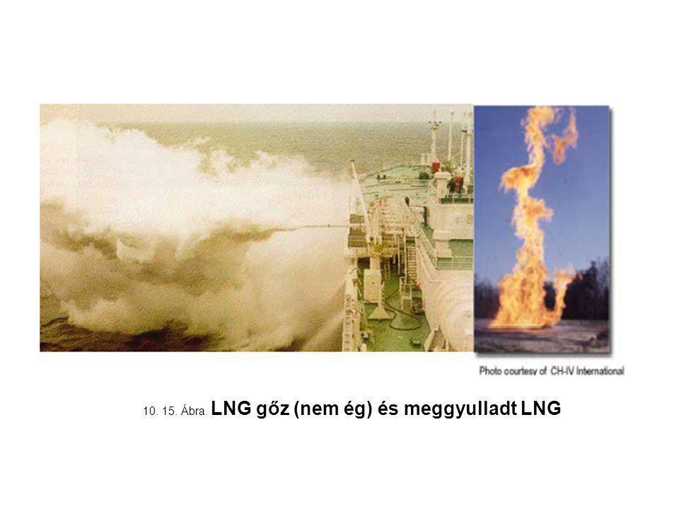 10. 15. Ábra. LNG gőz (nem ég) és meggyulladt LNG